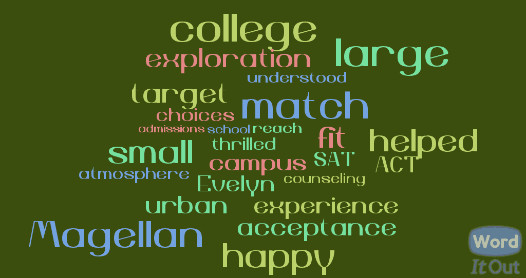 Evelyn's Magellan Word Cloud
