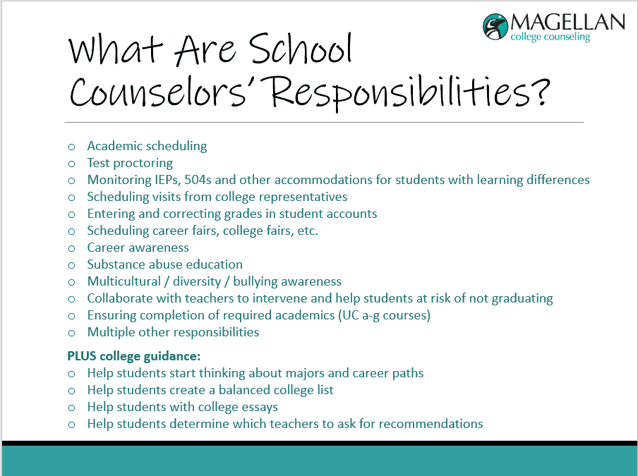 School counselor responsibilities