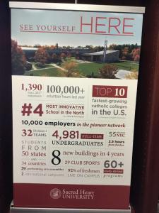 Sacred-Heart-University-fast-facts