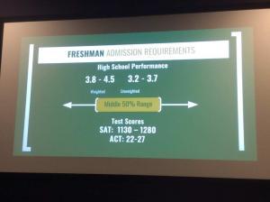 UNC-Charlotte-freshman-admission-requirements