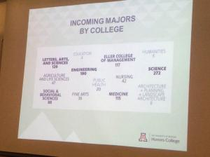 Univ-of-Arizona-honors-college-majors